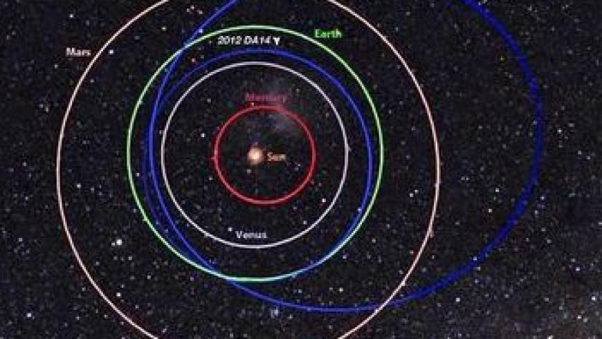 2012DA14, à la poursuite d'un astéroïde géocroiseur