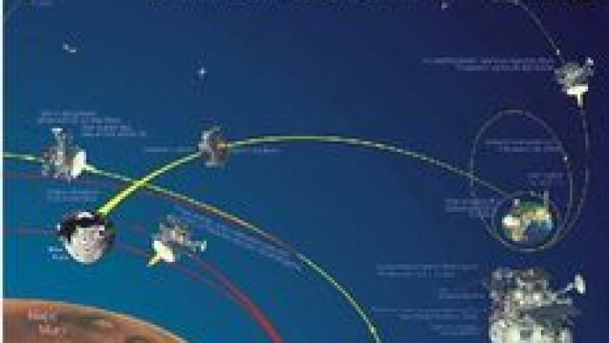 Coopération franco-russe : le 1er lancement de Soyouz en Guyane française, Phobos-Grunt et C-SPACE  A.Torgue-P.Mairet
