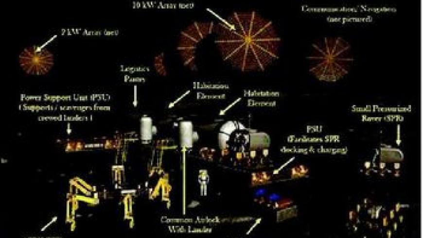Vols spatiaux habités : en route pour le futur